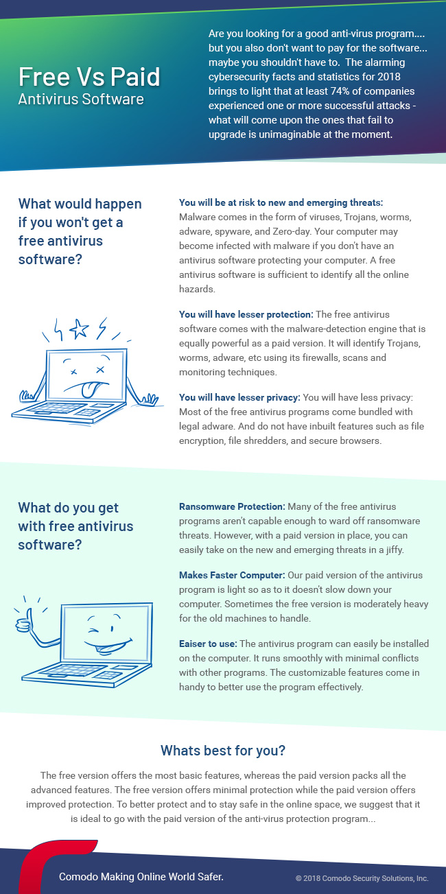 free-vs-paid-antivirus-infographic