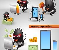 Remove comuter virus