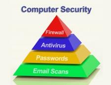 Computer Security Pyramid - Copy